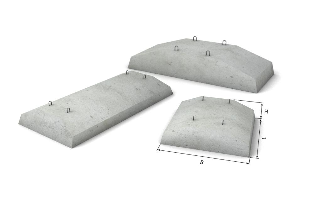 Ленточный фундамент